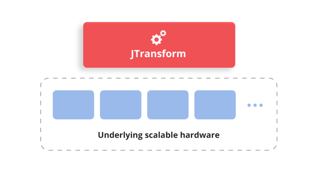 Backend platform supports horizontal scalability (1)